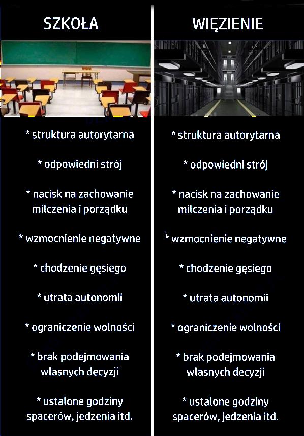 szkoła a więzienie